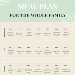 A Complete Self Quarantine Meal Plan For Your Family