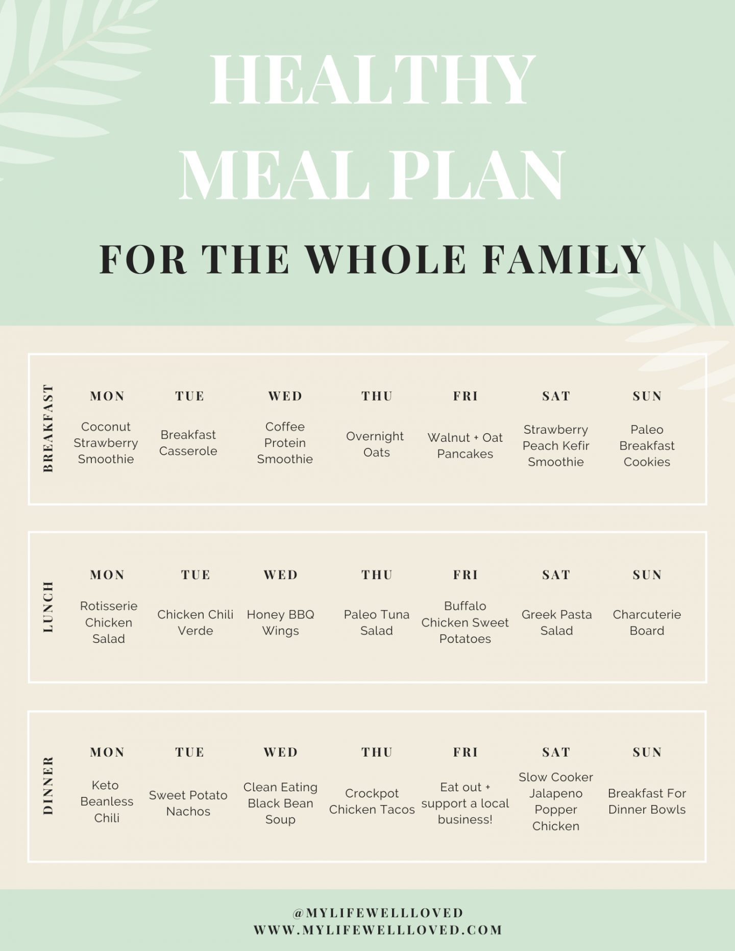 Quarantine Meal Plan By Alabama Life + Style blogger, Heather Brown // My Life Well Loved