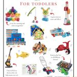 Top 10+ Best Gifts For 2 Year Old Boys & Girls On Amazon