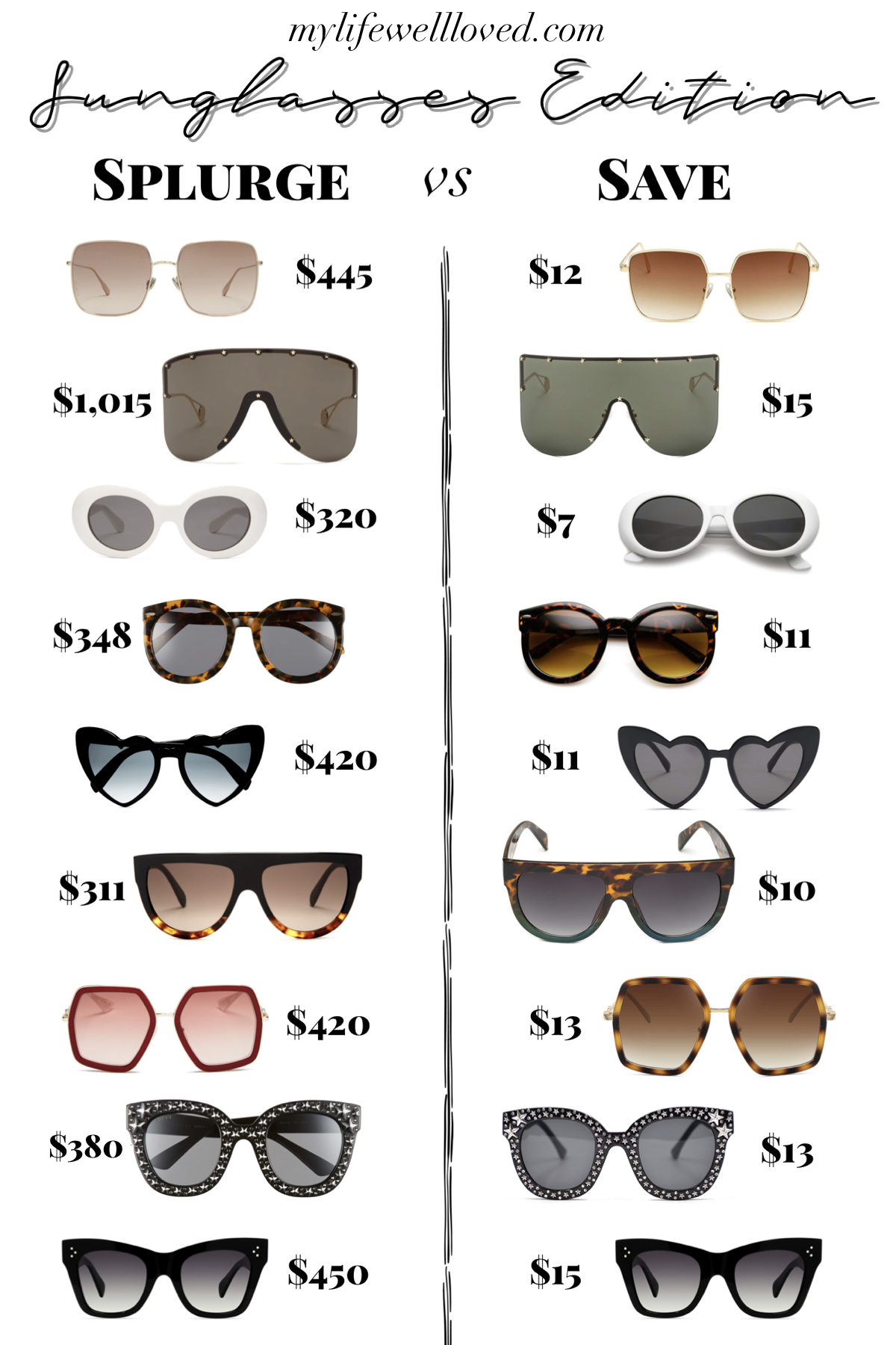 Designer Dupes: The Best Sunglasses For Women On Amazon by Alabama Life + Style Blogger, Heather Brown // My Life Well Loved