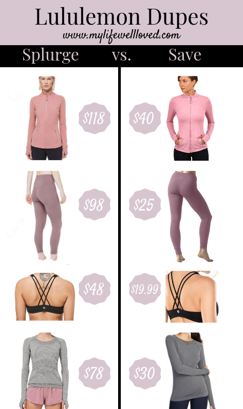 54e921817d Sharing my favorite Lululemon Dupes by Heather Brown at My Life Well Loved  // #