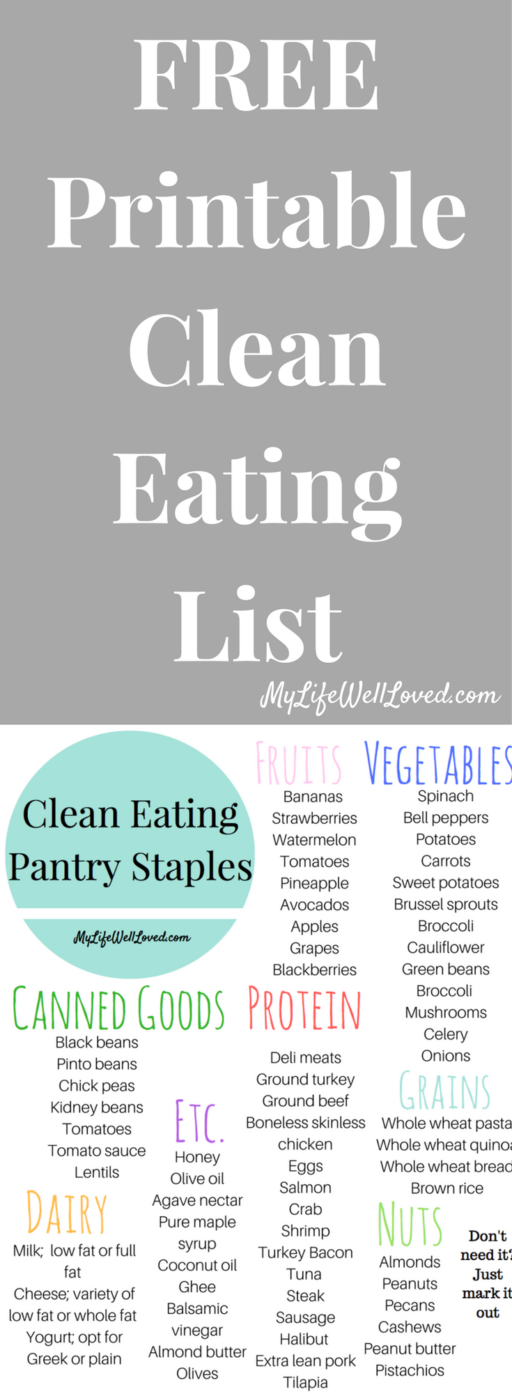 photo regarding Clean Eating Food List Printable named Fresh new Having Evening meal Designing + Free of charge Printable Grocery Checklist