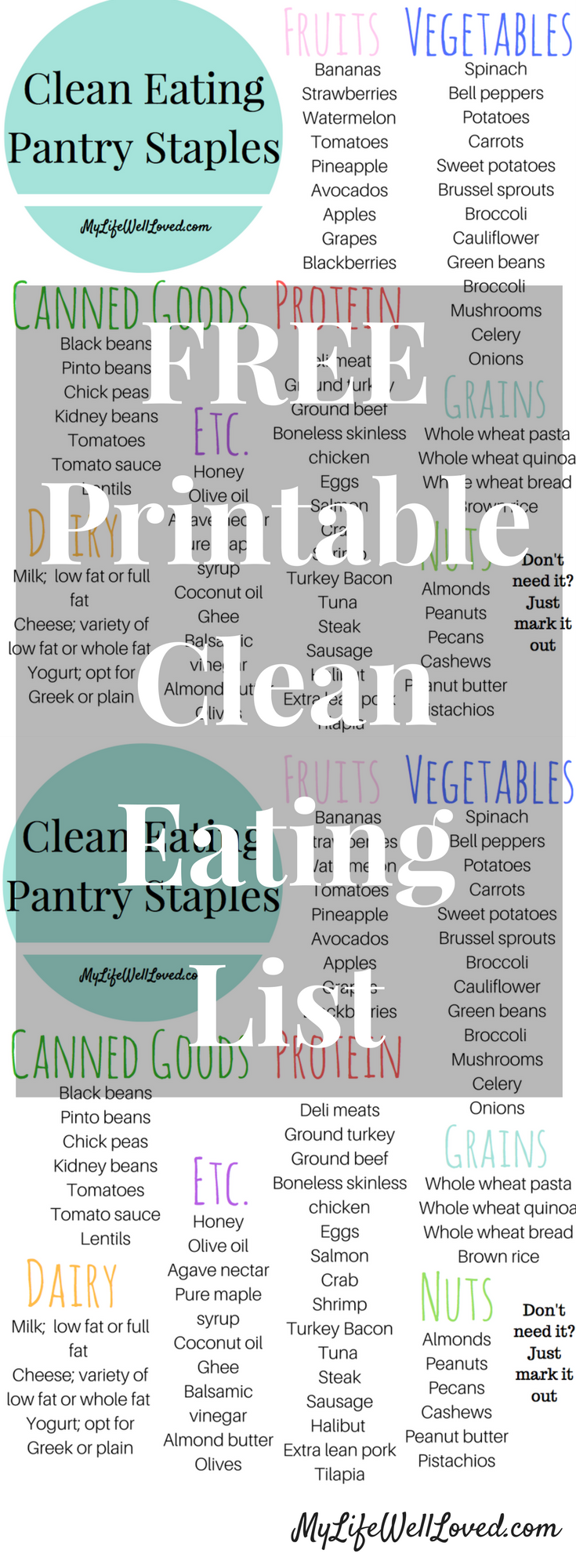 Clean Eating Grocery List by AL healthy living blogger My Life Well Loved