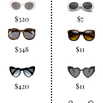 The Best Sunglasses For Women On Amazon