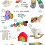 Baby & New Mom Gift Ideas for Christmas