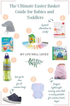 Sharing the ultimate Easter basket guide for babies and toddlers by Alabama lifestyle + fashion blogger My Life Well Loved // #easterbasketideas // #toddlerandbabytips // #easter