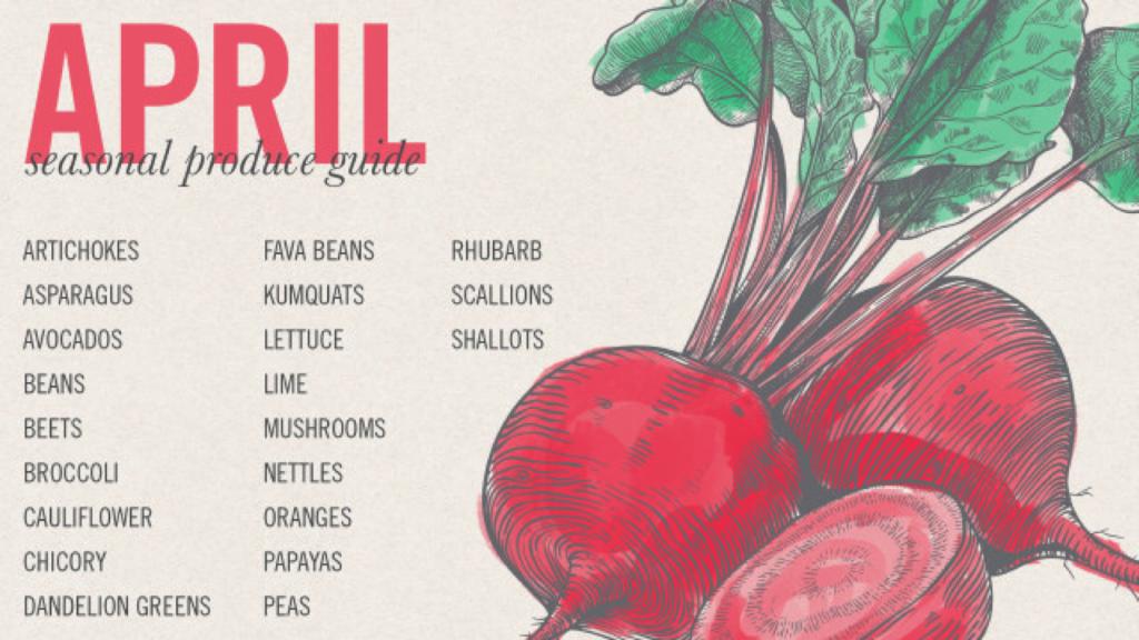 April Seasonal Produce