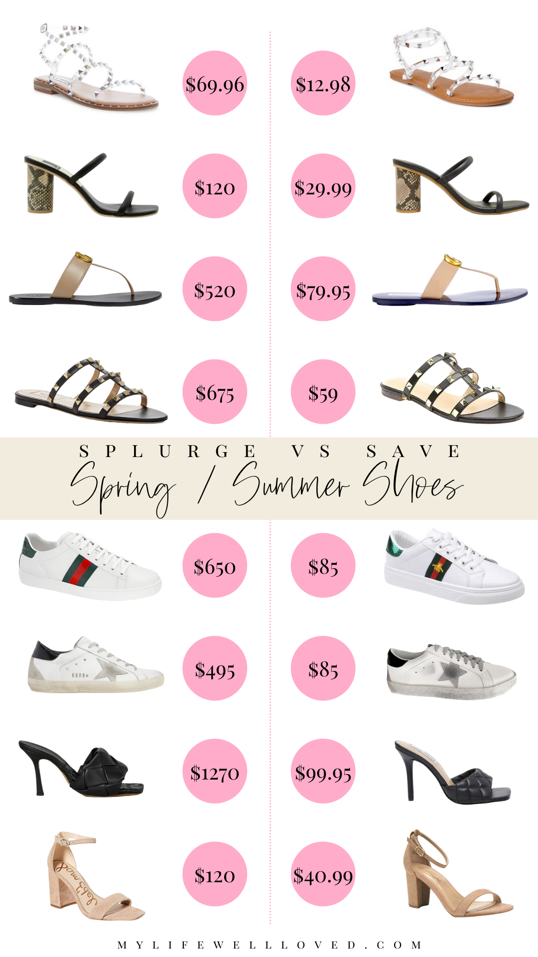 Cute Spring Shoes Knockoffs by Alabama Fashion + Style blogger, Heather Brown // My Life Well Loved
